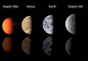 Kepler Finds First Earth Size Planets Beyond Our Solar System