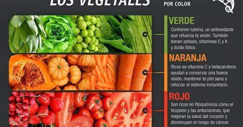 descubriendo la nutricion la cultura vegetariana listado