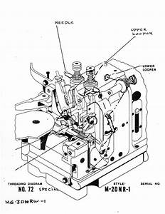 Merrow Sewing Machines Technical Information
