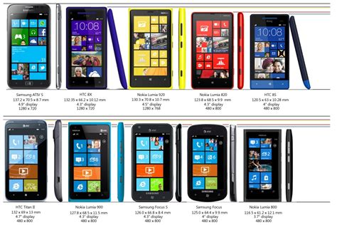 compare phone sizes updated comparison guide for windows phone 8 devices