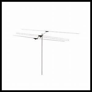 10 Best Outdoor Long Range Fm Radio Antenna Reviews 2019