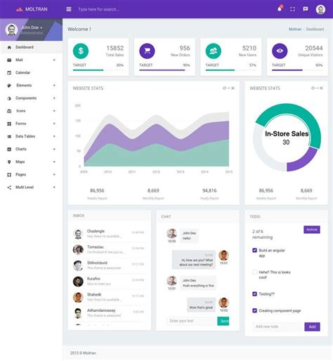 Base Template Bootstrap by 1000 Ideas About Dashboard Template On Pinterest