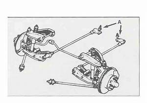How It Works  Automobile Suspension  Front Suspension