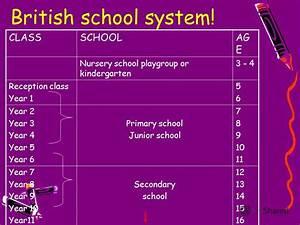 """Презентация на тему: """"British school system!. History In ..."""
