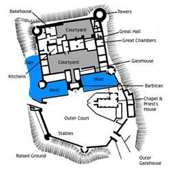 kitchen design floor plans castle layout the different rooms and areas of a