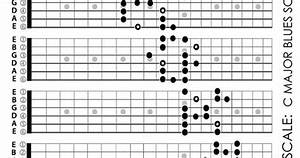 Bass Neck Notes Chart Major Blues Scale Guitar Fretboard Patterns Chart Key Of