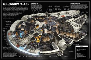 Could We Build the Millennium Falcon from 'Star Wars'? | Space