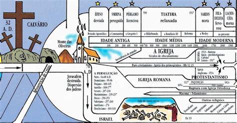 Apocalipse Mapas – Blog do Marcos Lino