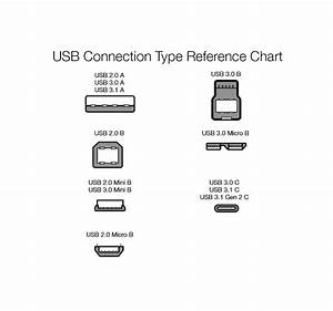 Amazon Basics Usb Hub Wiring Diagram