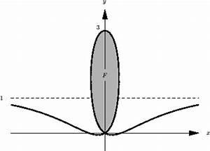 Senkrechte Asymptote Berechnen : mathematik online aufgabensammlung interaktive aufgabe 444 kurve 3 ordnung polarkoordinaten ~ Themetempest.com Abrechnung