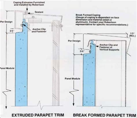 exterior panels  curved walls google search
