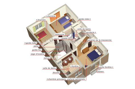 chambre espagnol maison gt structure d une maison gt principales pièces d une