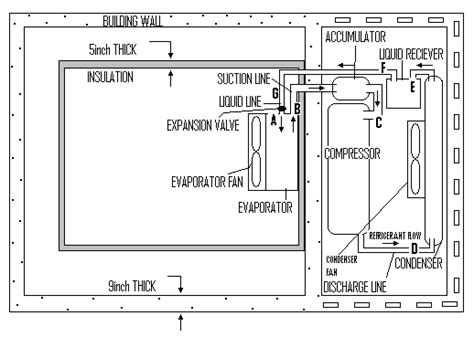 Simple Hvac Schematic Diagram by Schematic Diagram Of The Cold Room Indicating The