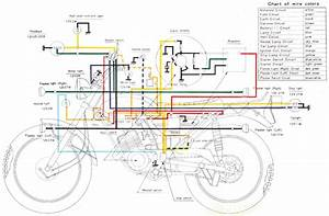 Yamaha Wolverine 350 Ignition Wiring Diagram