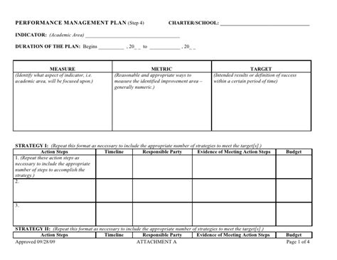 Performance Management Plan Template by Performance Management Plan Template