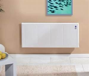 Elektrické topení na zeď