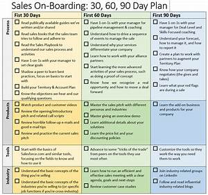 30 60 90 day business plan for sales territory / Don t