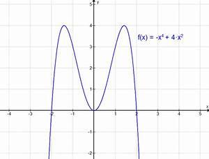 X 3 Nullstellen Berechnen : g29 biquadratische gleichungen matheretter ~ Themetempest.com Abrechnung