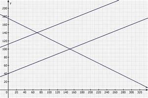 Steuer Bei Abfindung Berechnen : wirtschaftsmathematik gesamtumsatz berechnen lineare funktionenn mathelounge ~ Themetempest.com Abrechnung