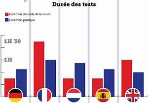 Permis étranger En France : le permis de conduire en france est sur administr compar aux autres pays europ ens ~ Medecine-chirurgie-esthetiques.com Avis de Voitures