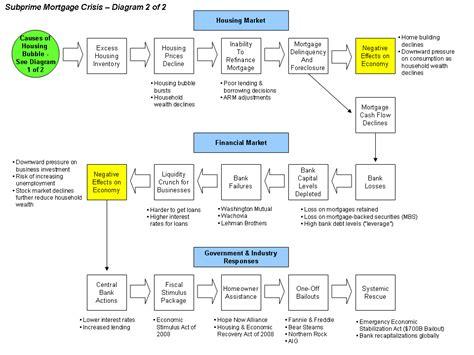 financial contagion wikipedia