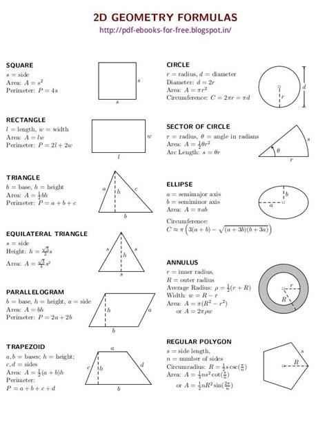 2d geometry formulas square s side area a s2