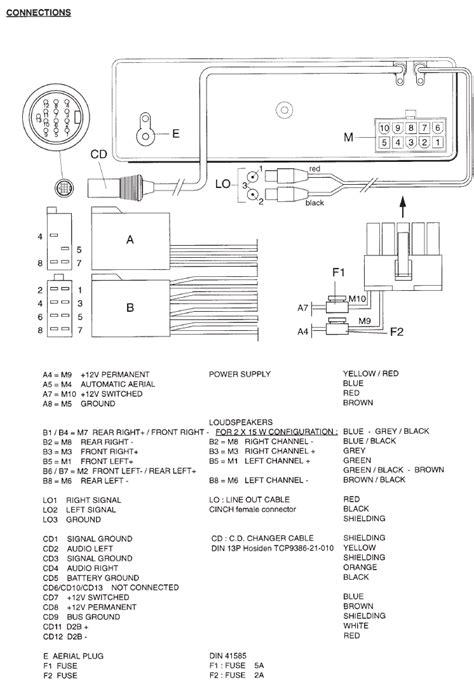 PHILIPS Car Radio Stereo Audio Wiring Diagram Autoradio ...