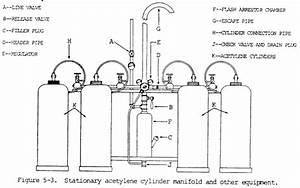 Stationary Oxyacetylene Welding Equipment   Maine Welding Company