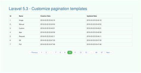 laravel  customize pagination templates