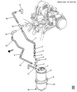 similiar pontiac bonneville 3 8 engine diagram keywords pontiac bonneville 3 8 engine diagram pontiac engine image for