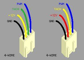 Laptop Fan Wire Diagram : pins is the pwm rail of a 4pin pwm computer fan positive ~ A.2002-acura-tl-radio.info Haus und Dekorationen