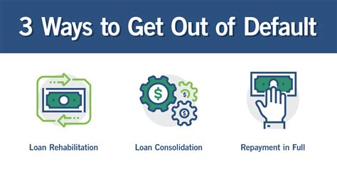 3 Ways To Get Out Of Student Loan Default