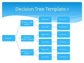 Baby Shower Sign In Sheet Template Decision Tree Template Doliquid