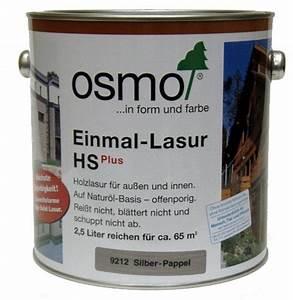 Holzlasur Weiß Innen : holzlasur im test welches produkt sch tzt das holz am besten ~ Udekor.club Haus und Dekorationen