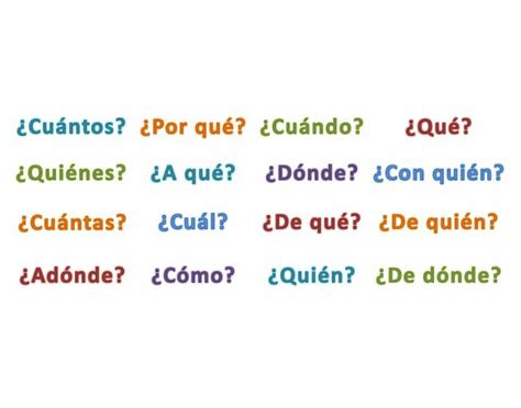 spanish question words
