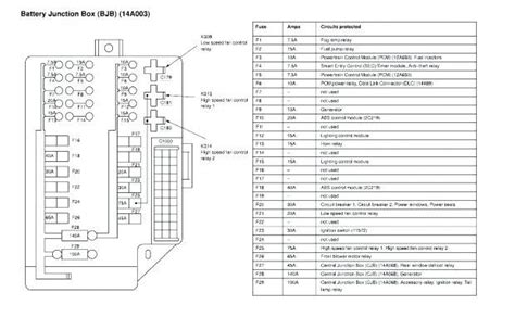Titan Fuse Box Diagram by Nissan Nv 1500 Fuse Box Diagram Wiring Diagram