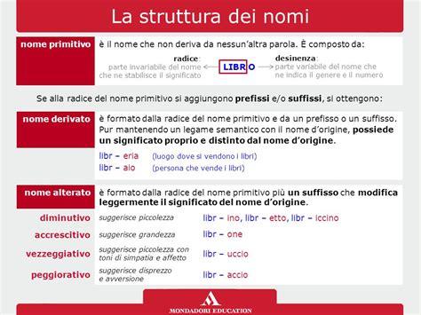 Insieme Di Mobili Nome Collettivo by Il Nome Ppt Scaricare