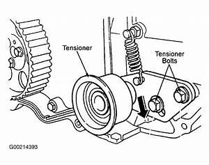 1989 Subaru Xt6 Serpentine Belt Routing And Timing Belt Diagrams