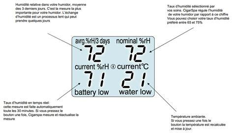 taux d humidité chambre taux d humidite dans une maison 28 images humidit 233