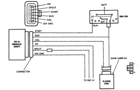 1982 Ford Ignition Module Wiring by 89 Econoline 4 9 A T W 300k Intermittent No Start Fuel