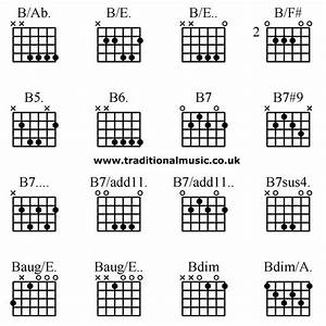 Advanced Guitar Chords B  Ab  B  E  B  E   B  F   B5  B6  B7 B7 9  B7     B7  Add11  B7  Add11