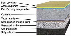 Moisture Measurement In Concrete Floor Slabs  A Specifier U0026 39 S Primer