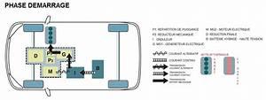 Batterie Voiture Hybride : motorisation sch mas de fonctionnement du syst me hybride de toyota lexus dans les ~ Medecine-chirurgie-esthetiques.com Avis de Voitures