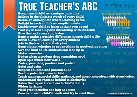 True Teacher's Abc Poster. Weekly Work Schedule Template. Create Picture Collage. Press Release Format Template. Gift Ideas For Graduate Students. Create Sample Resume Word Doc. Uw Madison Graduate School. Making A Family Tree Template. Birthday Gift Certificate Template