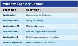 Power User Guide  Best-loved Keyboard Shortcuts