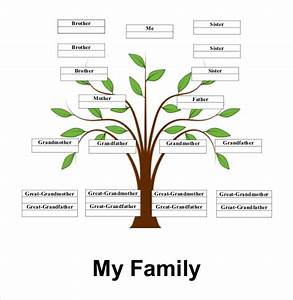 Online interactive family tree template wavepriority for Interactive family tree template