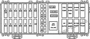 Fuse Box Diagram  U0026gt  Ford Windstar  1996