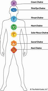 Your Solar Plexus Chakra  5 Quick And Easy Tips To Heal