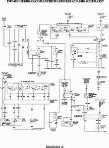 Cool Jeep 2017  A  C Electrical Troubleshooting