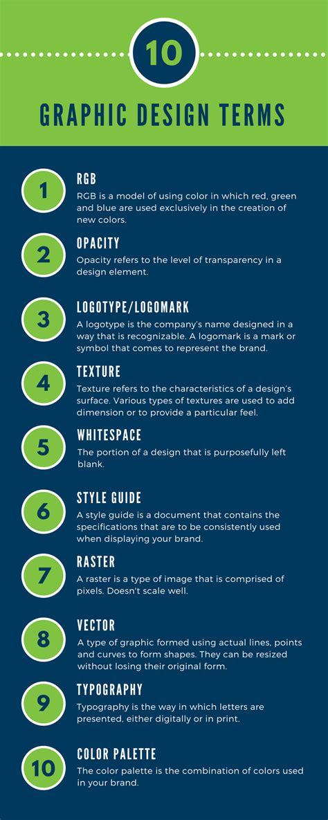 graphic design terms 10 graphic design terms non designers should